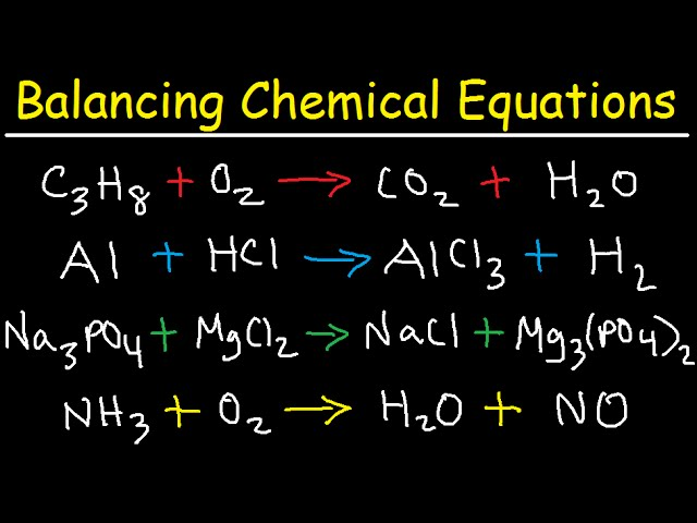 Balancing Equations Worksheet Chemistry Coach - Tessshebaylo