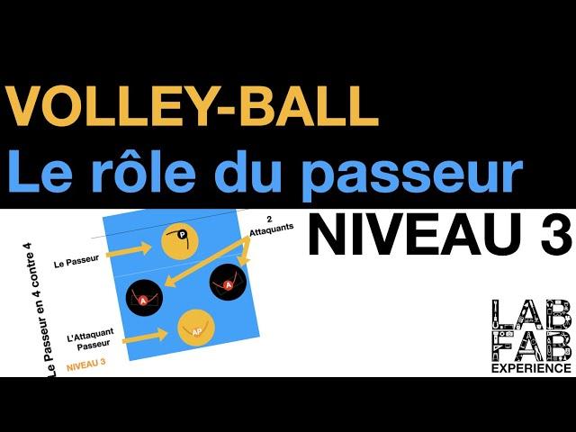 Volley-ball - Le rôle du passeur - Niveau 3