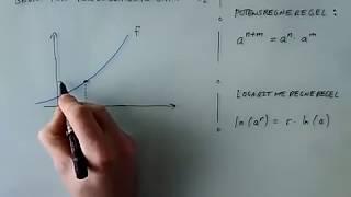 Eksponentiel funktion Bevis for fordoblingskonstant