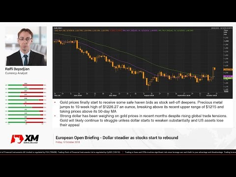 Forex News: 12/10/2018 - Dollar steadier as stocks start to rebound