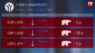 InstaForex tv news: Who earned on Forex 17.05.2019 15:00