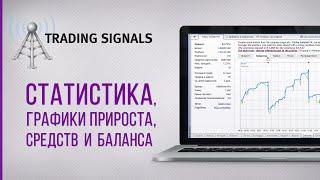 Статистика, графики прироста, средств и баланса торговых сигналов в MetaTrader 4/5