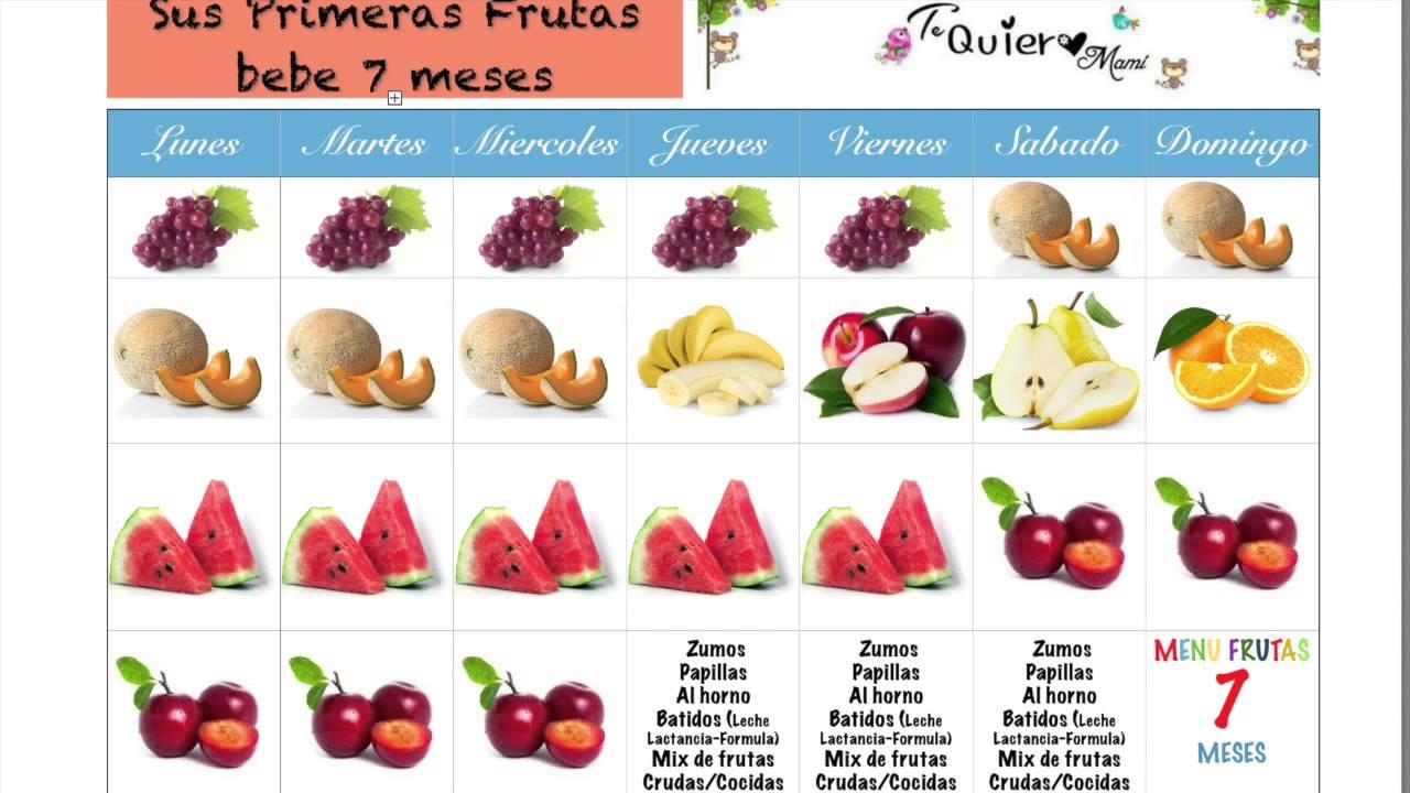 Menu frutas bebe 7 meses para un mes papillas compotas zumos youtube - Papillas para bebes de 6 meses ...