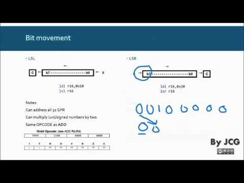 4. AVR Instruction Set - (1 of 2) Bit and Bit test - Bit movement
