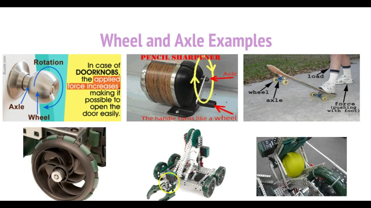 Simple Machines Wheel and Axle YouTube