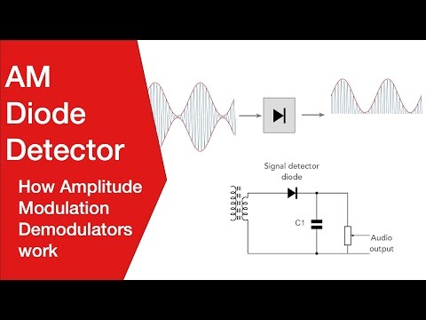 Diode Envelope Detector | Amplitude Modulation AM Demodulation