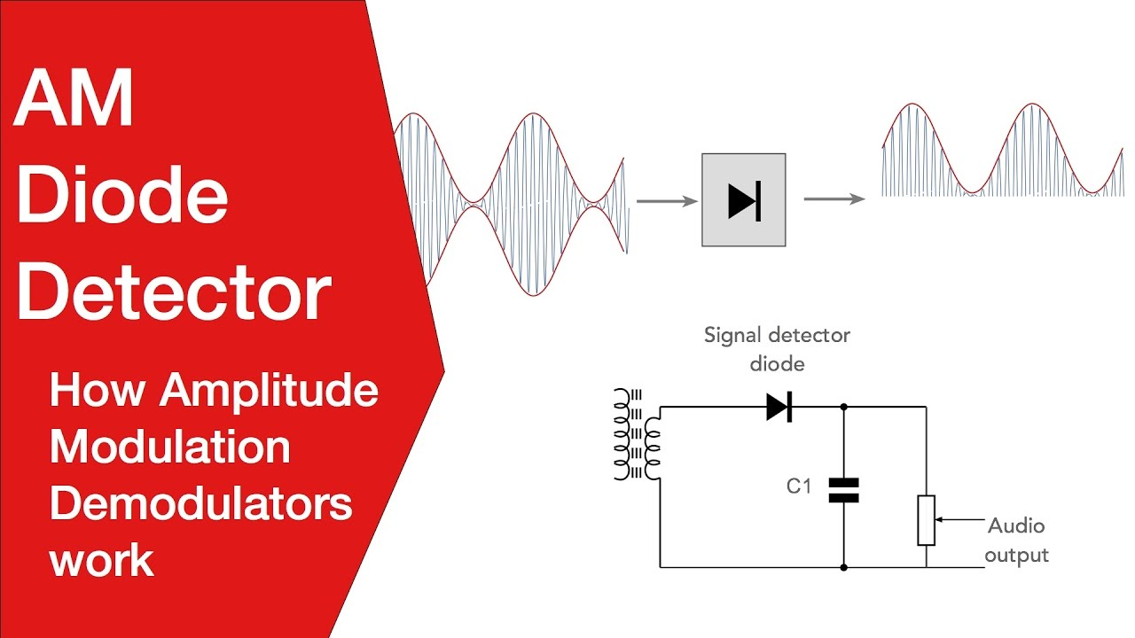 medium resolution of diode envelope detector amplitude modulation am demodulation youtube jpg envelope detection based am demodulation circuit diagram