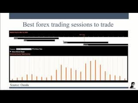 best-forex-trading-sessions-in-malayalam