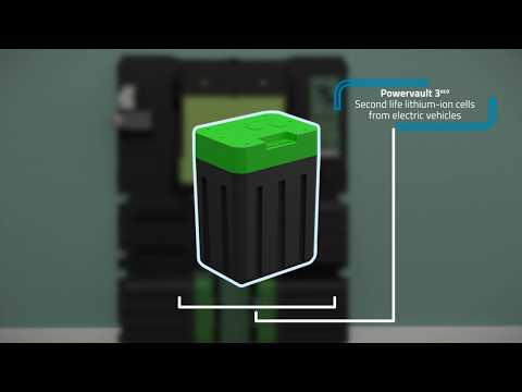 Fully Charged Presents Powervault Energy Storage Systems