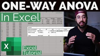 One-way ANOVA & Post-Hoc Analysis In Excel