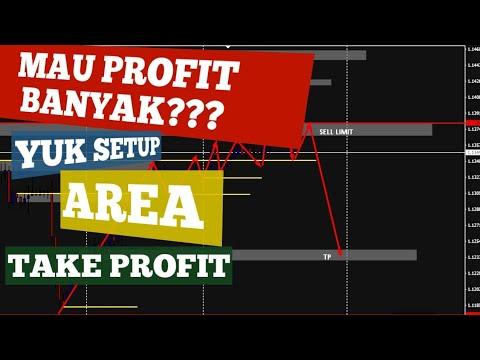 treding-forex-tanpa-indikator-area-take-profit-terbaik