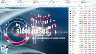 Punto Nueve - Noticias Forex del 28 de Octubre del 2020