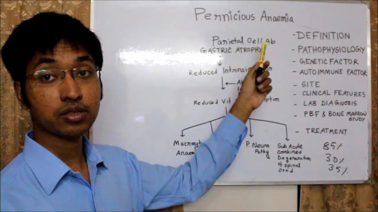 Pernicious Anemia Treatment