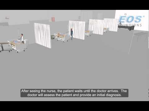 Hospital Logistics 4D Simulation