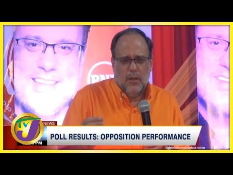 Opposition PNP Performance Worsens Under Mark Golding :Poll Results | TVJ News - Sept 20 2021
