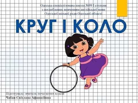 Математика 2 клас  Круг і коло