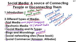 role of media in indian society essay The role of media in the society media has always played a huge role in our society for a long time media was one of the methods of controlling people and leisure.