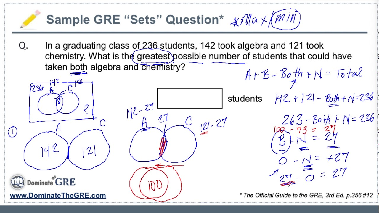 Challenging GRE