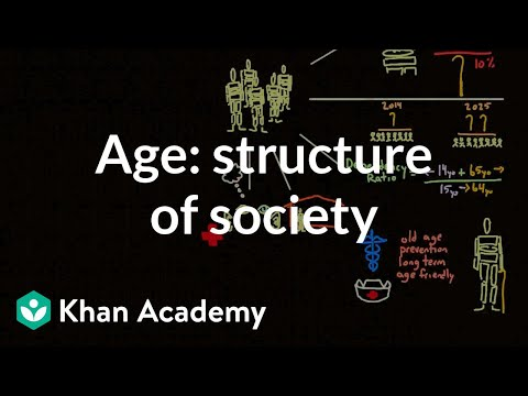 Demographic structure of society - age | Society and Culture | MCAT | Khan Academy