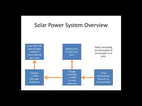 solar-power-system-design-calculations