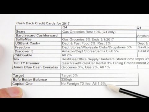 Best Cash Back Credit Cards For
