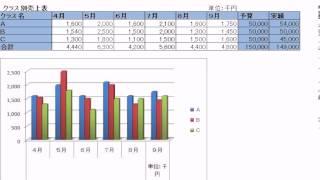 データ内容と書式設定3-2  / エクセル2007(Excel2007)動画解説