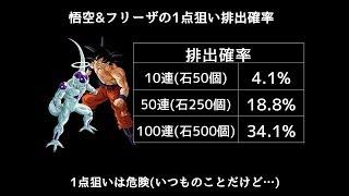 【ドッカンバトル】管理人ガシャ記録 LR悟空&フリーザ伝説降臨