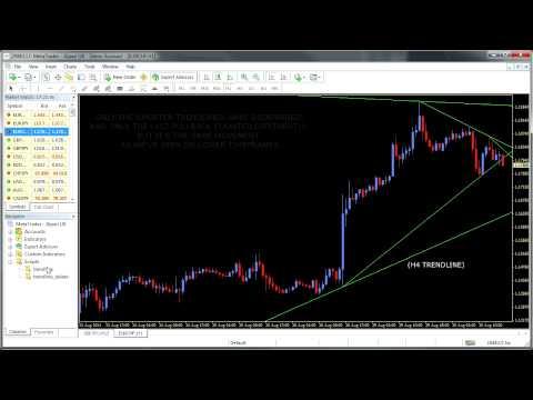 Automatic Trendline Indicator / Script MT4 (Before TrueTL release)