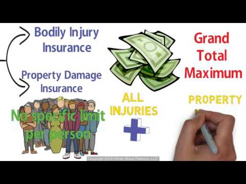 Commercial Truck Insurance - Vehicle Liability Insurance Limits