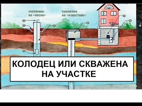 Вода, Скважена или колодец на дачном участке