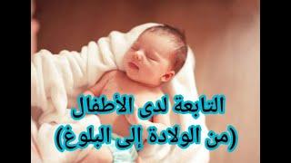 اعراض التابعة أو أم الصبيان لدى الأطفال من الولادة إلى البلوغ (المنامات الدالة على الإصابة)