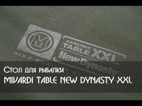 Стол для рыбалки Mivardi Table XXL - А чем мы хуже?