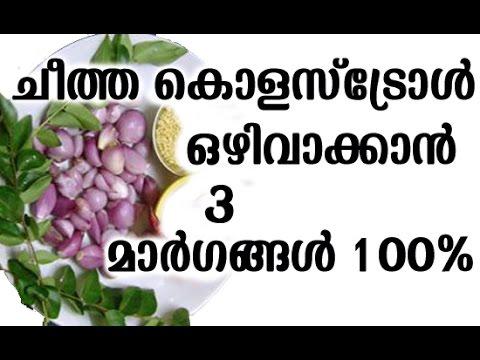Reduce High Cholesterol Ayurvedic Home Remedies