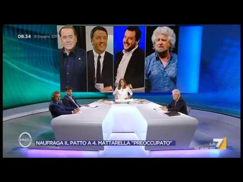 Matteo Salvini contro Mario Monti:...