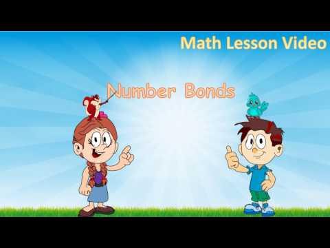 Grade 1 (Primary 1) Math -  Number Bonds