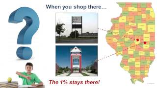 1% Shelby County Sales Tax - The Real Truth & Everything You Must Know :: School Facilities Tax