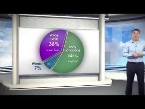 Customer Service Video Training - A Case Study