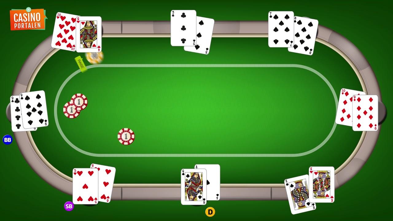 Www.Texas Holdem Poker