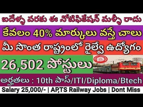 Railway 26,502 Posts Recruitment Notification 2018 | Railway RRB ALP 2018 | job search