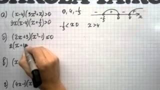Алгебра 9 кл. Мордкович. Параграф 2.7