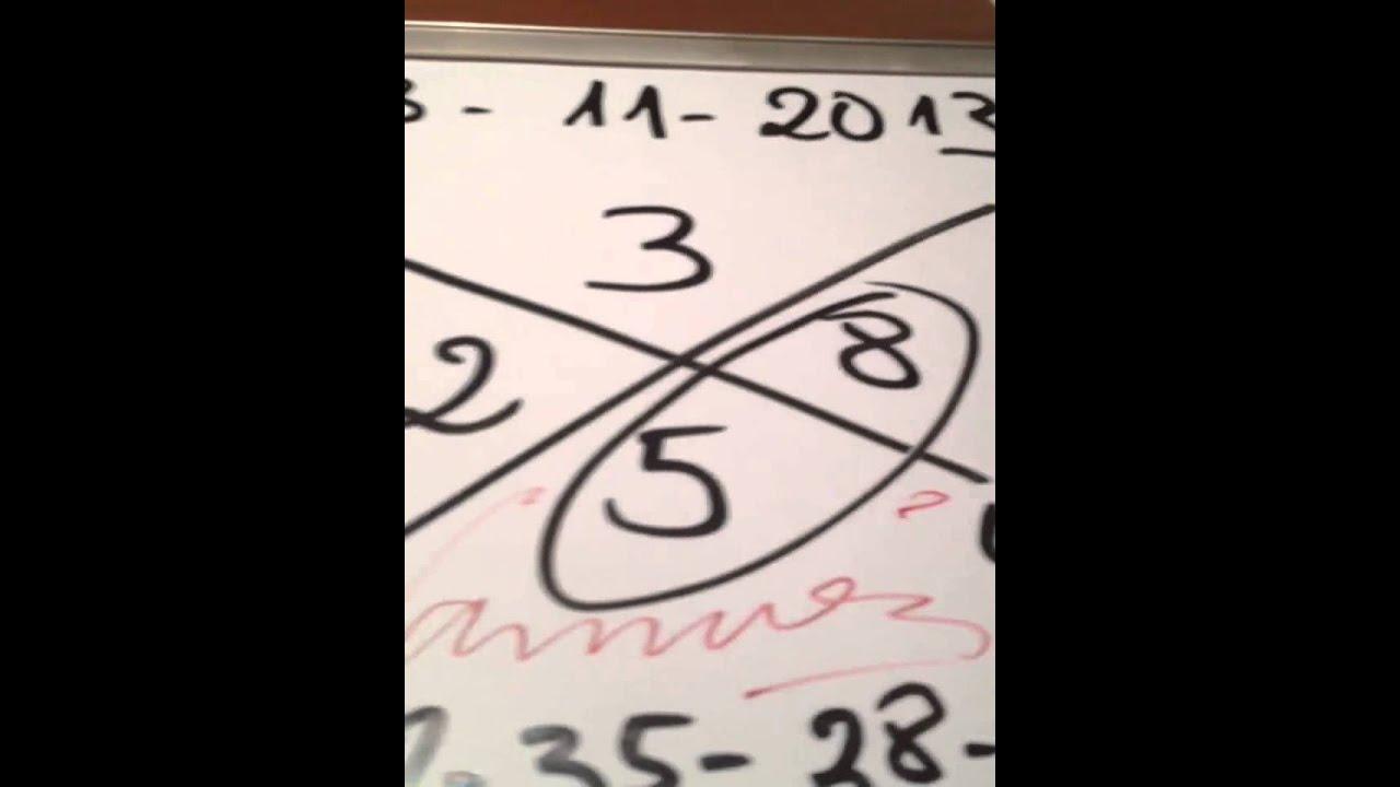 Explicacion de la piramide kelsen yahoo dating 4
