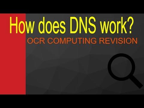 How a DNS Server Works? OCR Computing GCSE