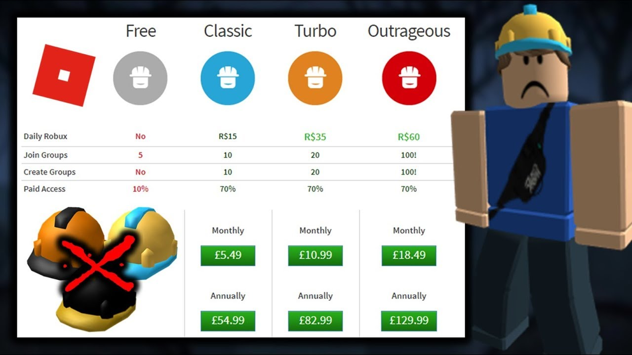 How To Get Robux And Builders Club What Happens If You Purchase Builders Club Before It S Removed