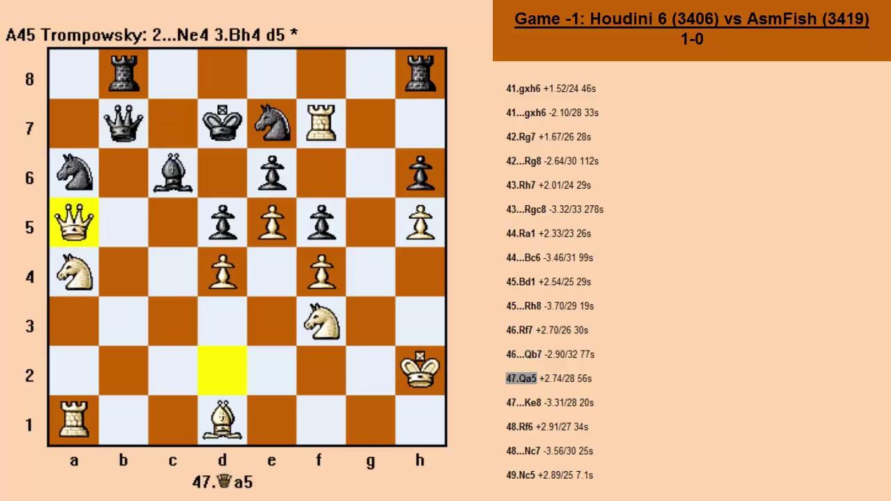 Houdini 6 vs AsmFish 051117 (4CPU)