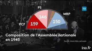 Quand le PCF était le premier parti de France | Franceinfo INA