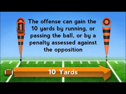 Football 101 | Chapter 5 | How the game is played