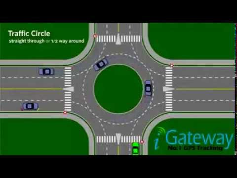 iGateway Integrated Traffic Control System