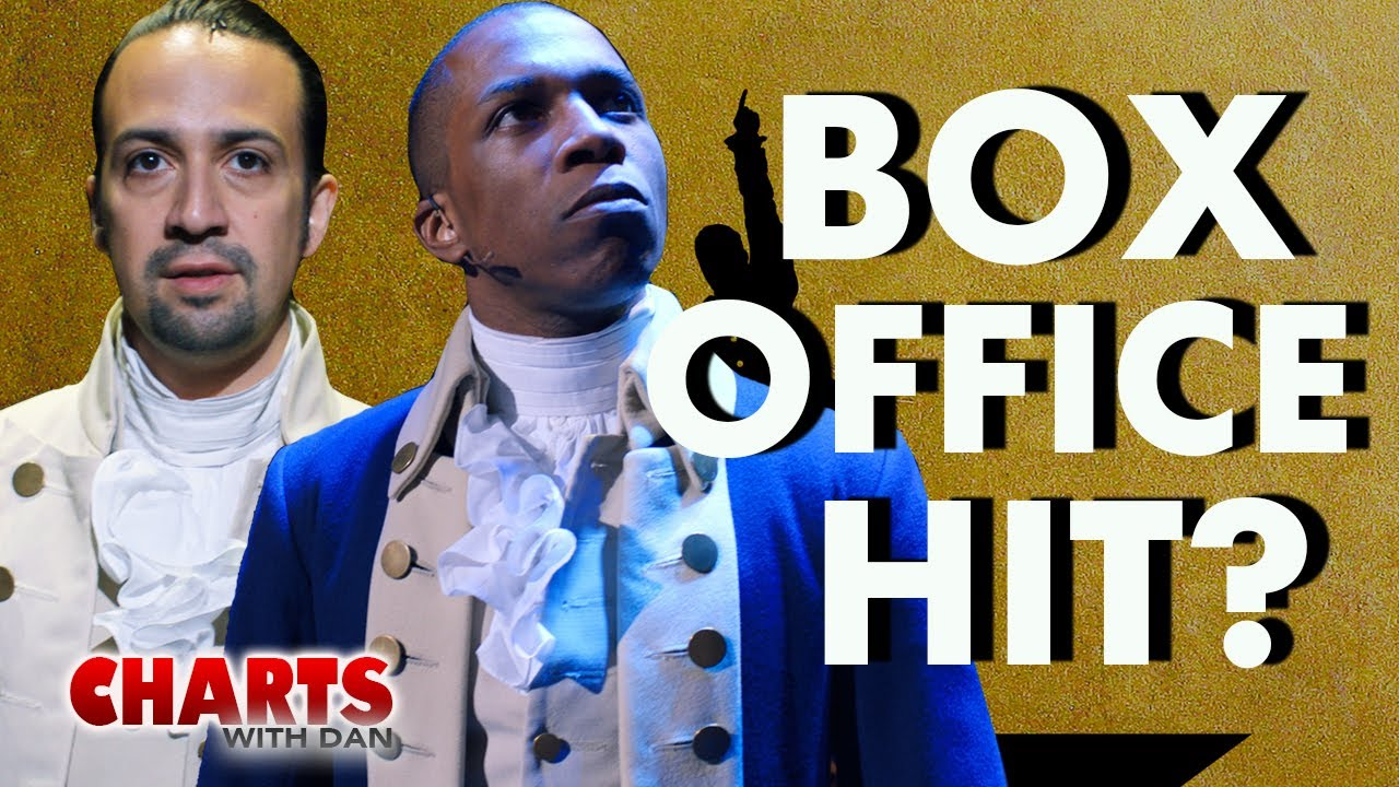 Would Hamilton Have Opened Big? - Charts with Dan!