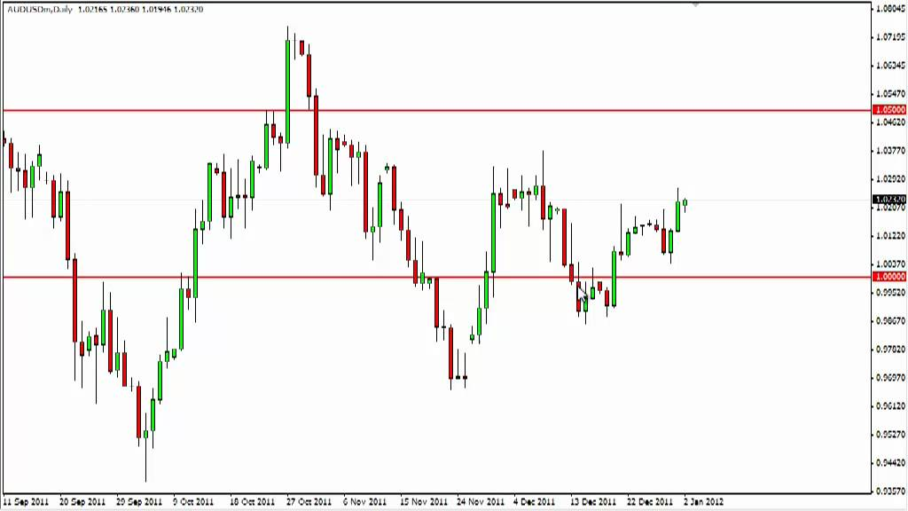 AUD/USD Technical Analysis for January 3, 2012 by FXEmpire.com - YouTube