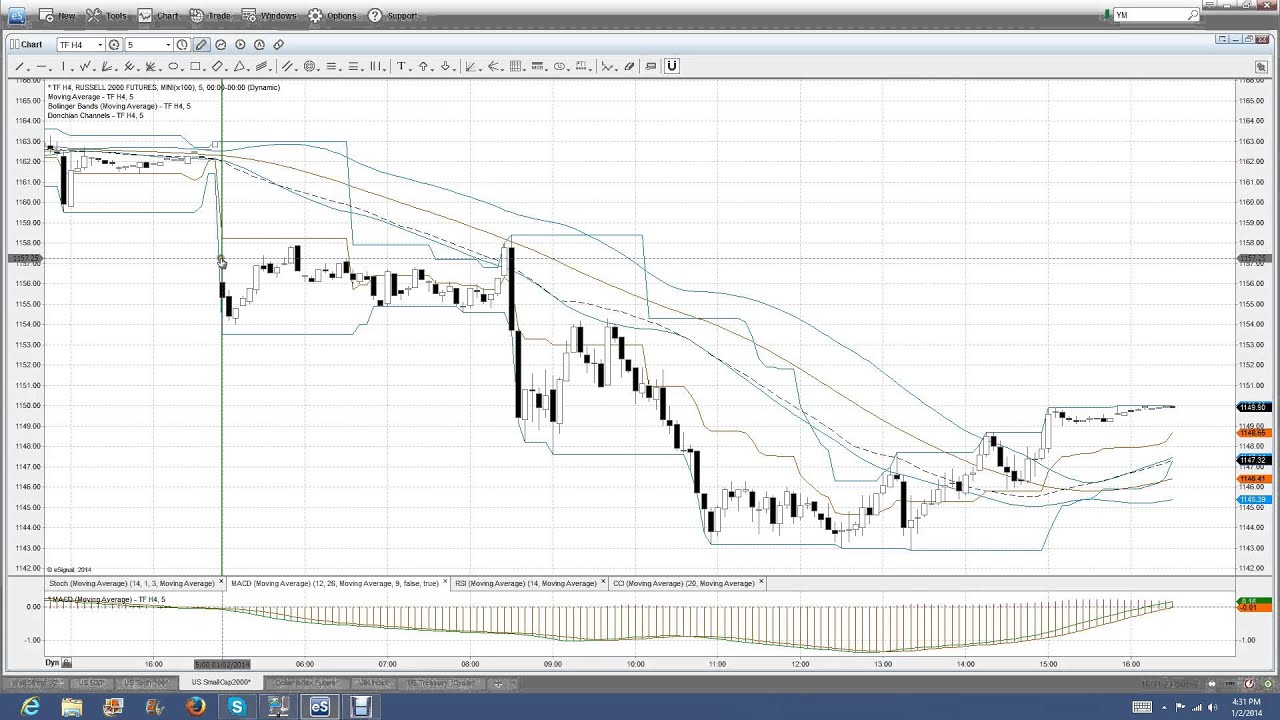 Binary options trading signals 2013